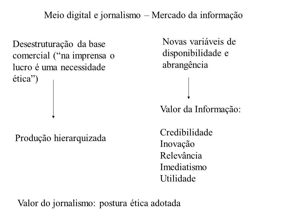 Meio digital e jornalismo – Mercado da informação Valor da Informação: Credibilidade Inovação Relevância Imediatismo Utilidade Valor do jornalismo: po