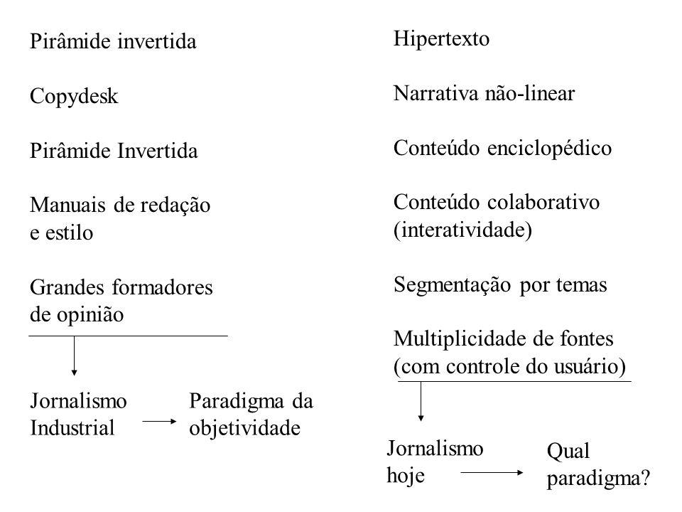 Pirâmide invertida Copydesk Pirâmide Invertida Manuais de redação e estilo Grandes formadores de opinião Hipertexto Narrativa não-linear Conteúdo enci