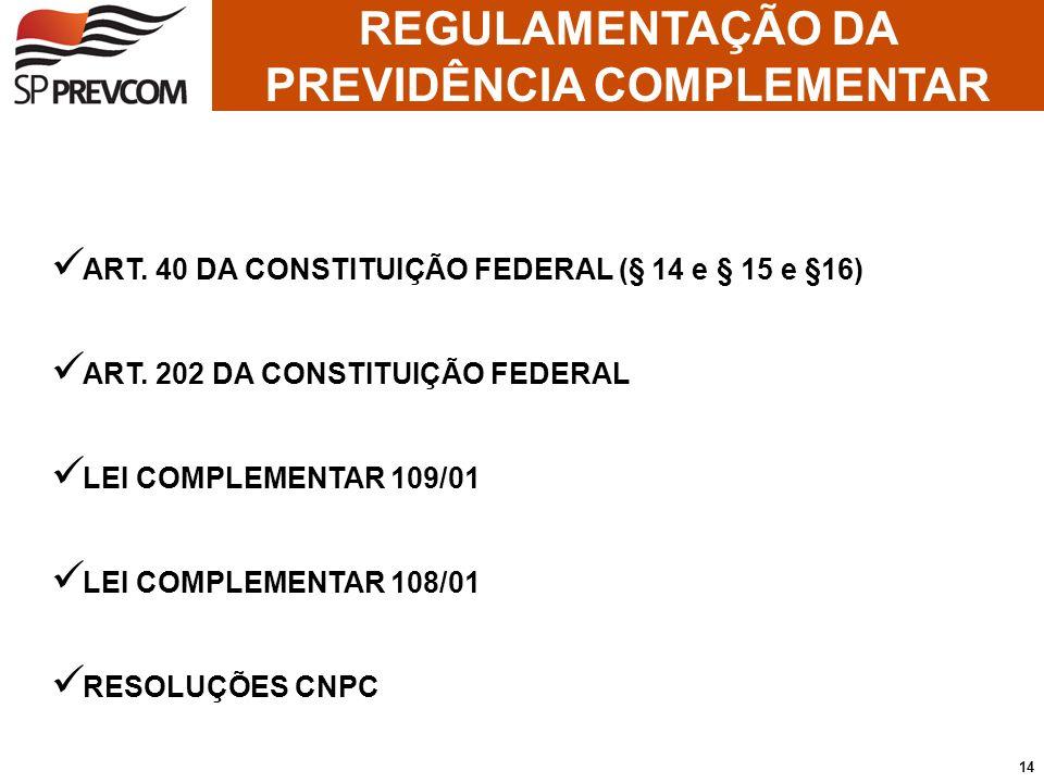 REGULAMENTAÇÃO DA PREVIDÊNCIA COMPLEMENTAR ART. 40 DA CONSTITUIÇÃO FEDERAL (§ 14 e § 15 e §16) ART. 202 DA CONSTITUIÇÃO FEDERAL LEI COMPLEMENTAR 109/0