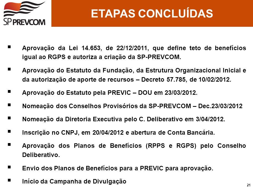 Aprovação da Lei 14.653, de 22/12/2011, que define teto de benefícios igual ao RGPS e autoriza a criação da SP-PREVCOM. Aprovação do Estatuto da Funda