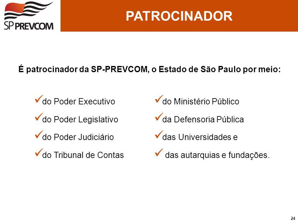 do Poder Executivo do Poder Legislativo do Poder Judiciário do Tribunal de Contas do Ministério Público da Defensoria Pública das Universidades e. das