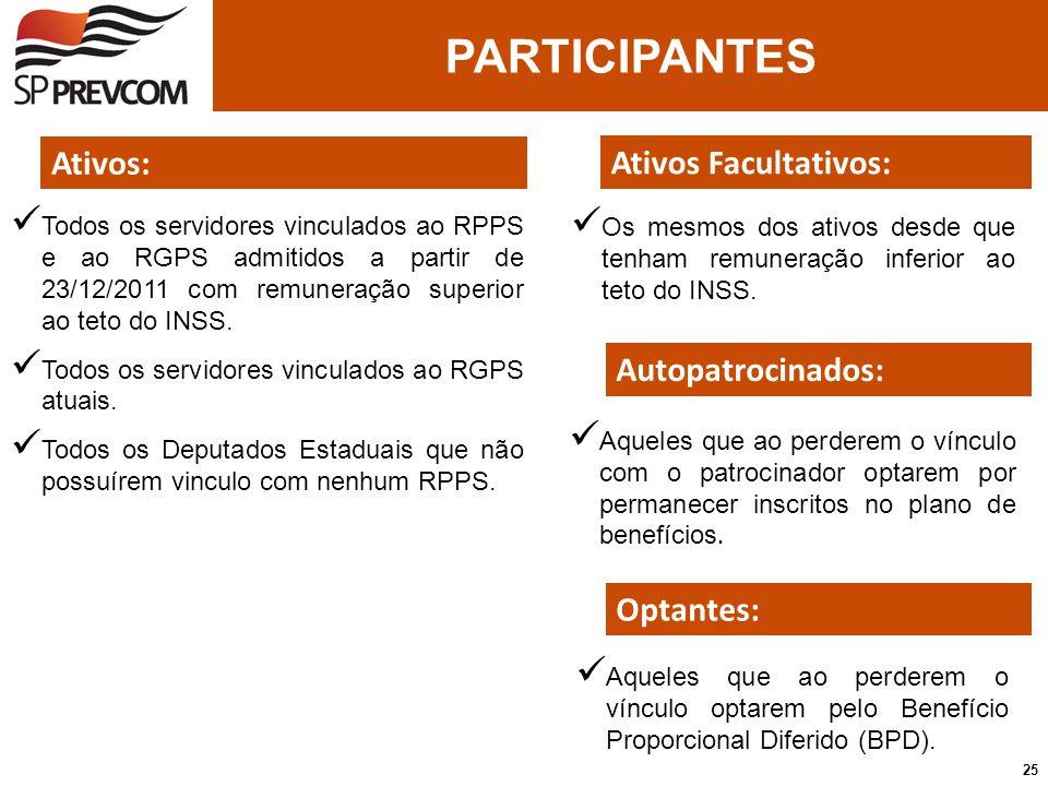 Ativos: PARTICIPANTES Todos os servidores vinculados ao RPPS e ao RGPS admitidos a partir de 23/12/2011 com remuneração superior ao teto do INSS. Todo
