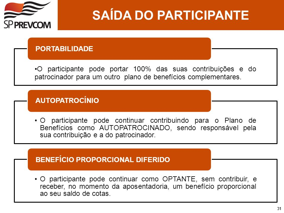 O participante pode portar 100% das suas contribuições e do patrocinador para um outro plano de benefícios complementares. PORTABILIDADE O participant