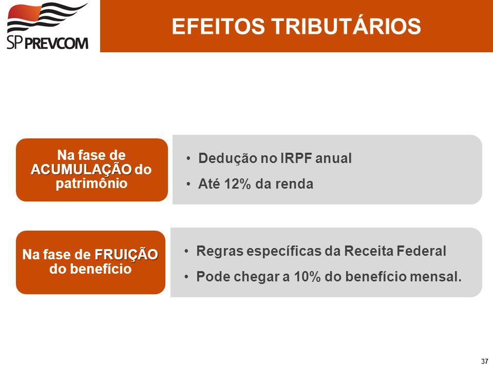 Dedução no IRPF anual Até 12% da renda ACUMULAÇÃO Na fase de ACUMULAÇÃO do patrimônio Regras específicas da Receita Federal Pode chegar a 10% do benef