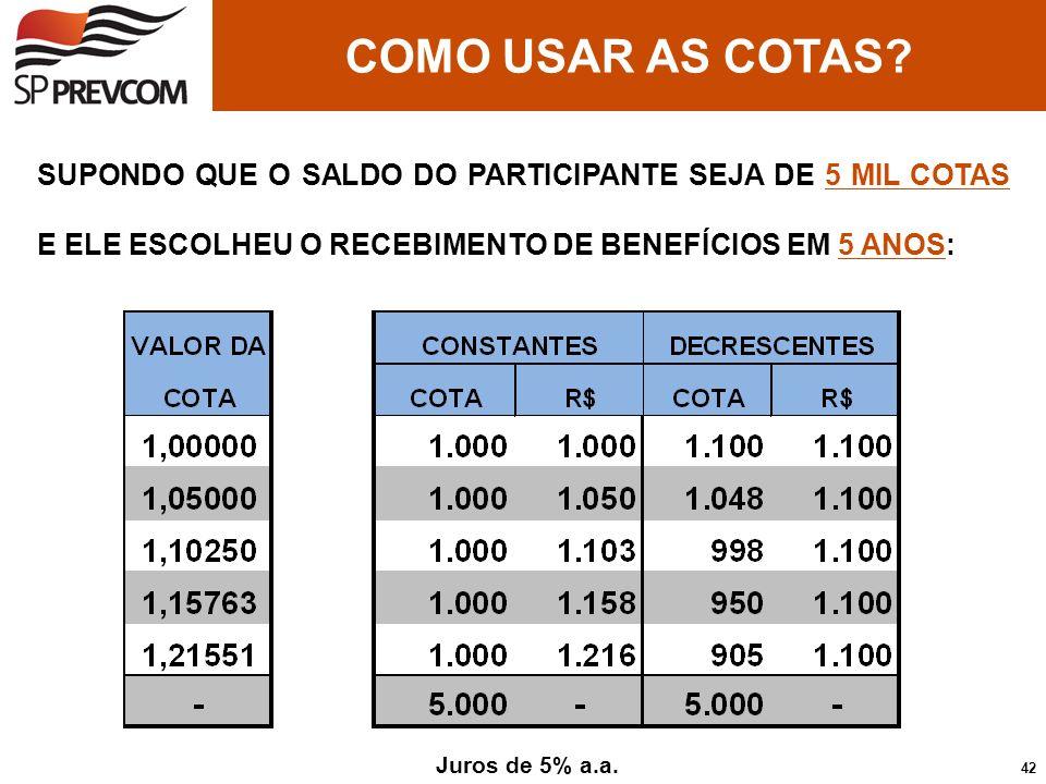 SUPONDO QUE O SALDO DO PARTICIPANTE SEJA DE 5 MIL COTAS E ELE ESCOLHEU O RECEBIMENTO DE BENEFÍCIOS EM 5 ANOS: COMO USAR AS COTAS? Juros de 5% a.a. 42