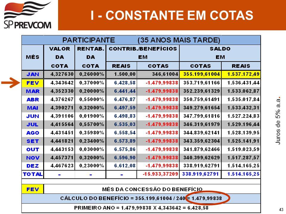 I - CONSTANTE EM COTAS Juros de 5% a.a. 43