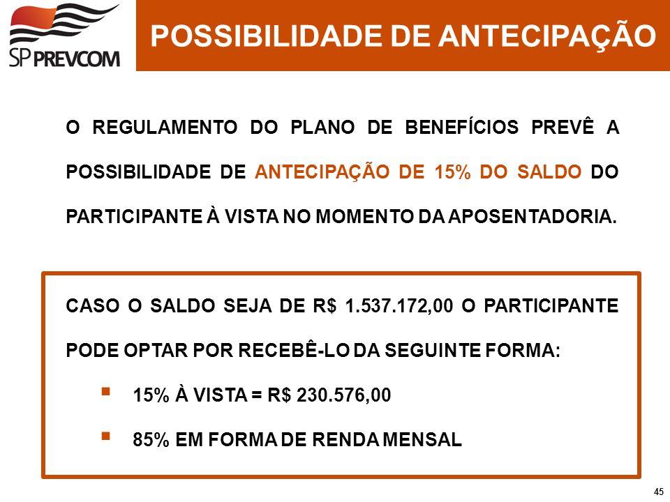 POSSIBILIDADE DE ANTECIPAÇÃO O REGULAMENTO DO PLANO DE BENEFÍCIOS PREVÊ A POSSIBILIDADE DE ANTECIPAÇÃO DE 15% DO SALDO DO PARTICIPANTE À VISTA NO MOME