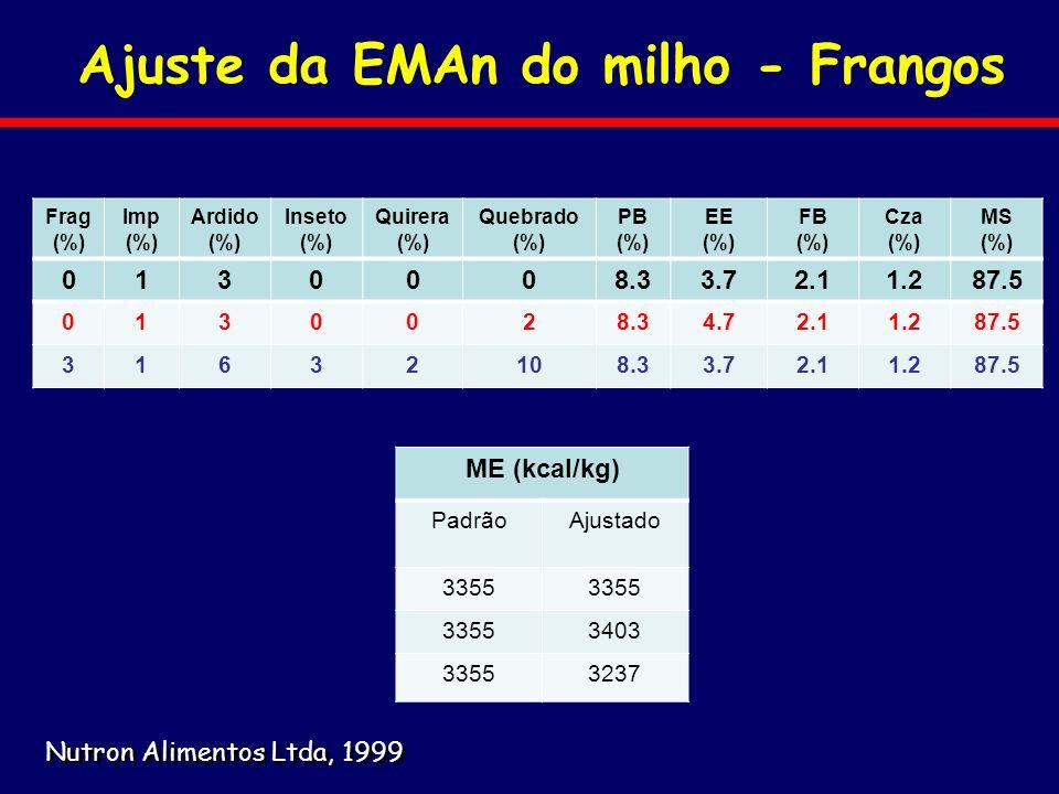 Ajuste da EMAn do milho - Frangos Frag (%) Imp (%) Ardido (%) Inseto (%) Quirera (%) Quebrado (%) PB (%) EE (%) FB (%) Cza (%) MS (%) 0130008.33.72.11