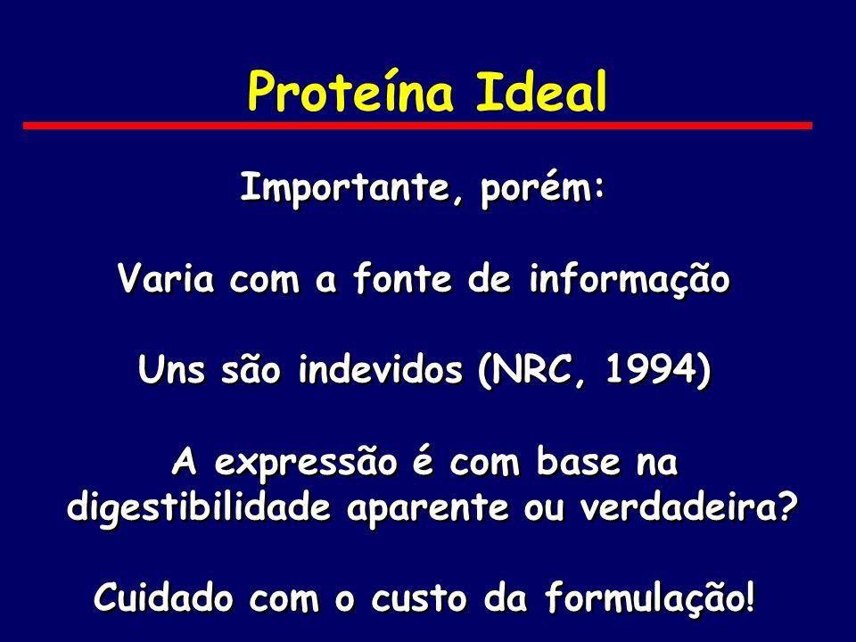 Proteína Ideal Importante, porém: Varia com a fonte de informação Uns são indevidos (NRC, 1994) A expressão é com base na digestibilidade aparente ou