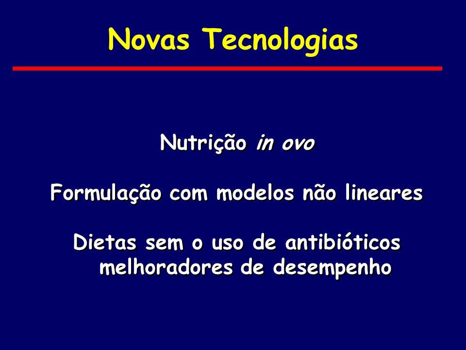 Novas Tecnologias Nutrição in ovo Formulação com modelos não lineares Dietas sem o uso de antibióticos melhoradores de desempenho Nutrição in ovo Form