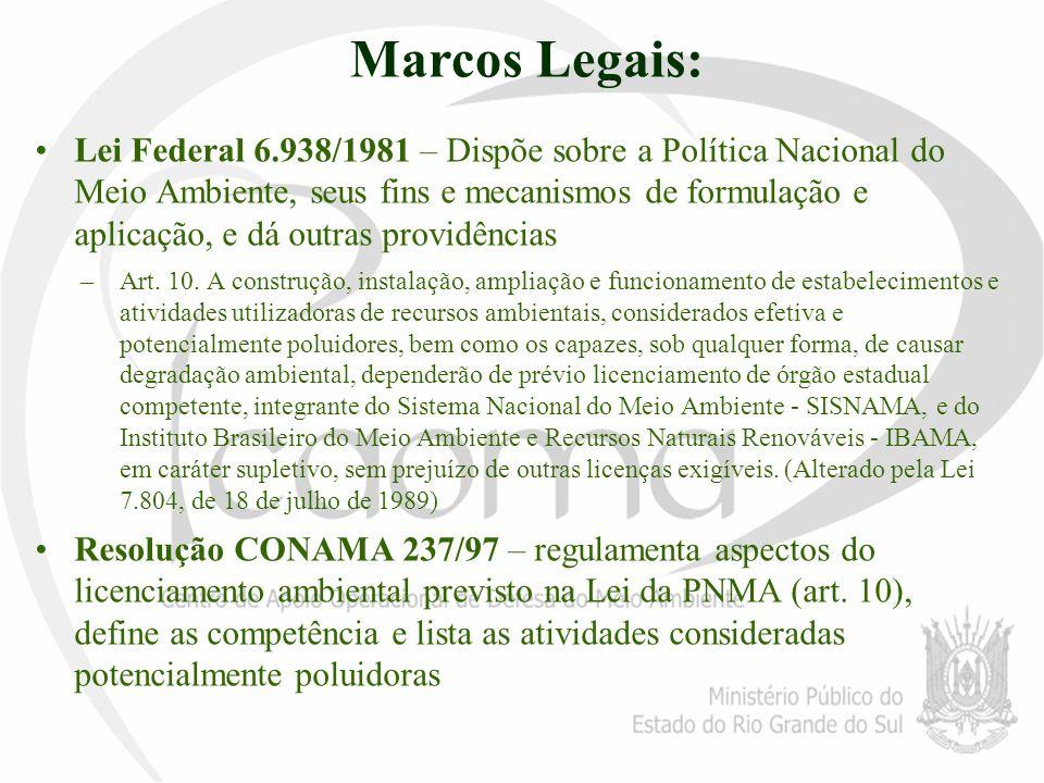 Marcos Legais: Lei Federal 6.938/1981 – Dispõe sobre a Política Nacional do Meio Ambiente, seus fins e mecanismos de formulação e aplicação, e dá outr