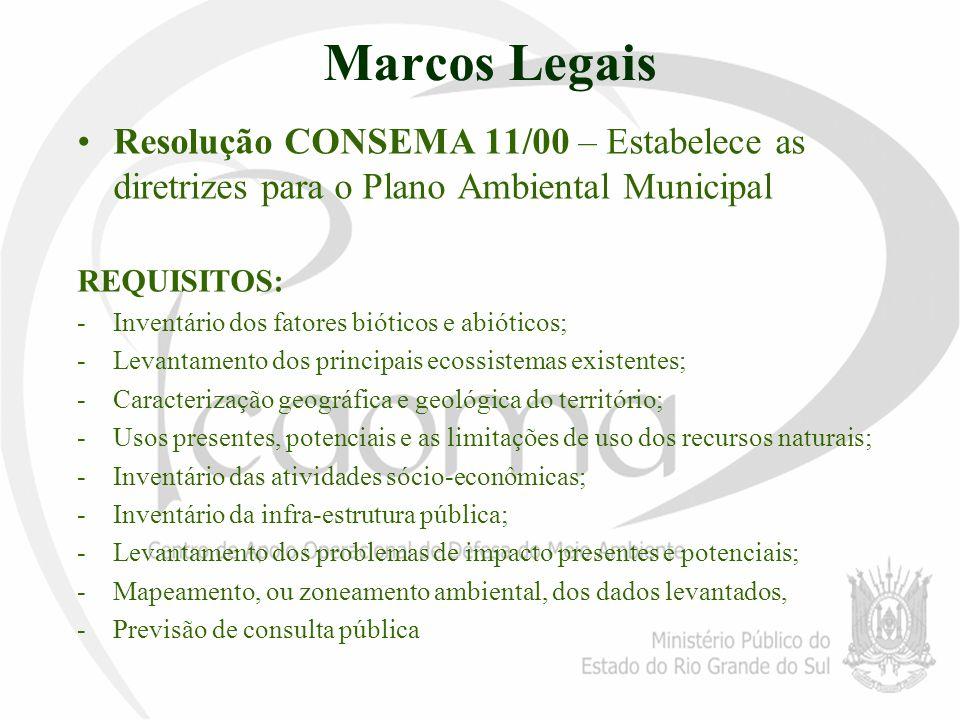 Marcos Legais Resolução CONSEMA 11/00 – Estabelece as diretrizes para o Plano Ambiental Municipal REQUISITOS: -Inventário dos fatores bióticos e abiót