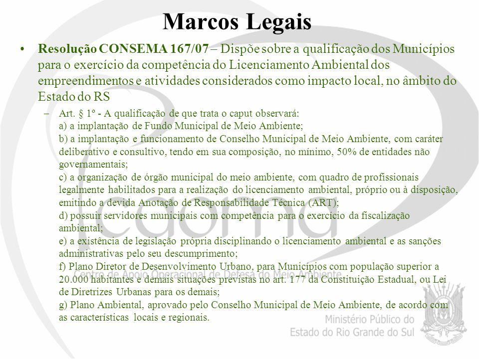 Marcos Legais Resolução CONSEMA 167/07 – Dispõe sobre a qualificação dos Municípios para o exercício da competência do Licenciamento Ambiental dos emp