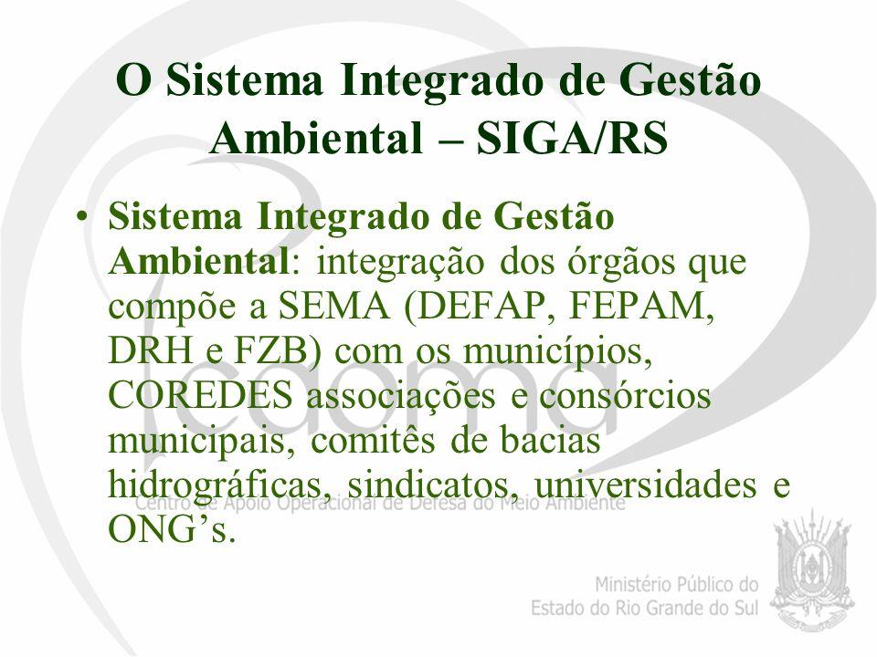 O Sistema Integrado de Gestão Ambiental – SIGA/RS Sistema Integrado de Gestão Ambiental: integração dos órgãos que compõe a SEMA (DEFAP, FEPAM, DRH e