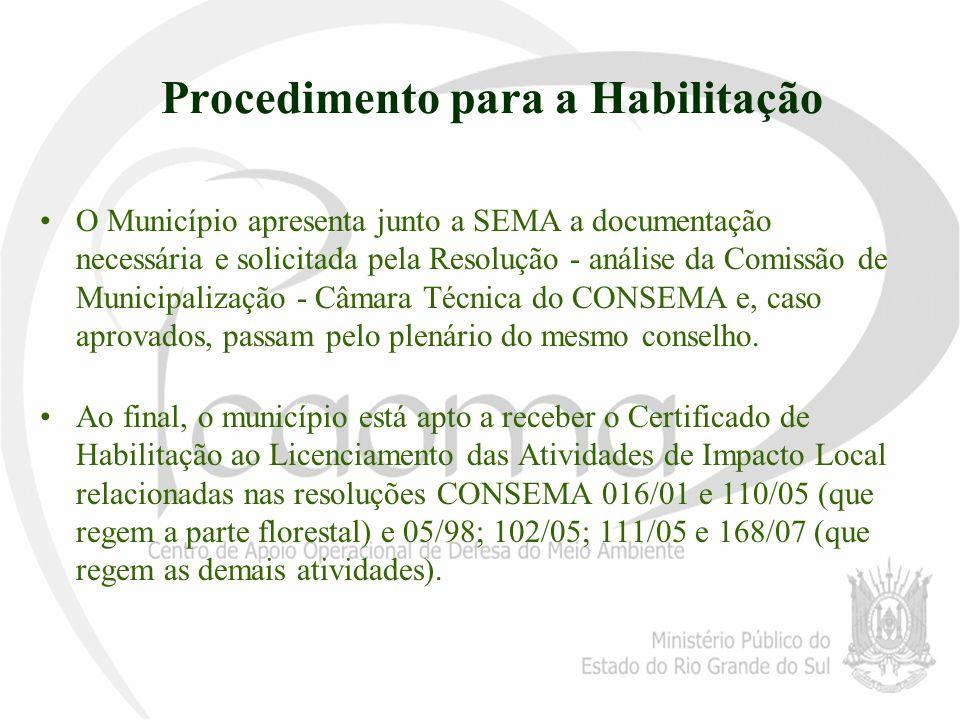 Procedimento para a Habilitação O Município apresenta junto a SEMA a documentação necessária e solicitada pela Resolução - análise da Comissão de Muni