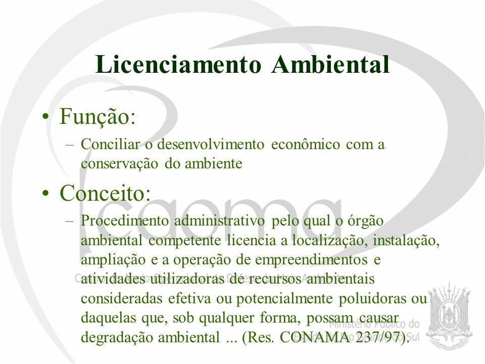 Licenciamento Ambiental Função: –Conciliar o desenvolvimento econômico com a conservação do ambiente Conceito: –Procedimento administrativo pelo qual