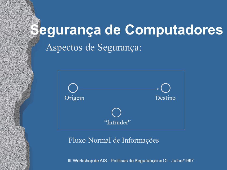III Workshop de AIS - Políticas de Segurança no DI - Julho/1997 Segurança de Computadores Aspectos de Segurança: OrigemDestino Fluxo Normal de Informa