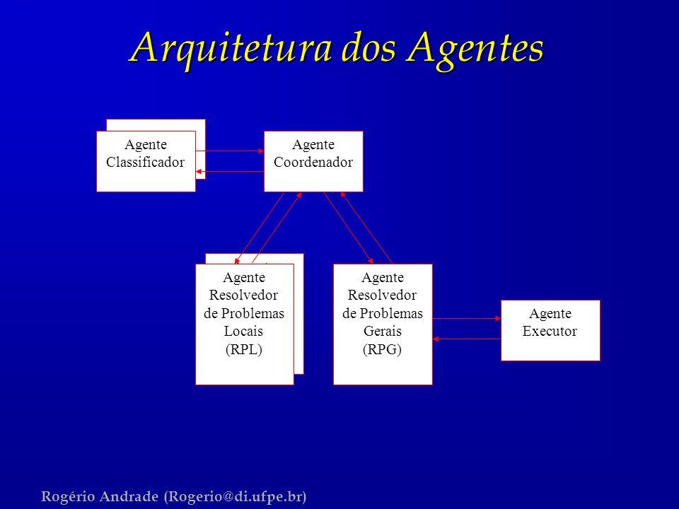 Rogério Andrade (Rogerio@di.ufpe.br) Arquitetura dos Agentes Agente Resolvedor de Problemas Locais (RPL) Agente Resolvedor de Problemas Locais (RPL) A