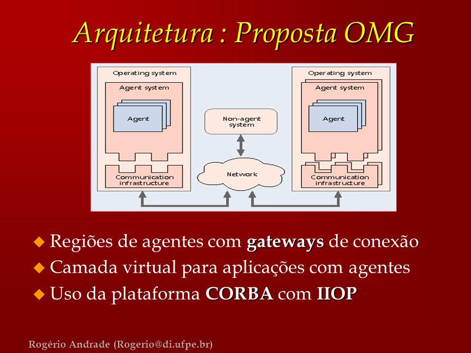 Rogério Andrade (Rogerio@di.ufpe.br) Arquitetura : Proposta OMG gateways u Regiões de agentes com gateways de conexão u Camada virtual para aplicações