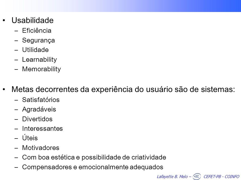 Lafayette B. Melo – CEFET-PB - COINFO Usabilidade –Eficiência –Segurança –Utilidade –Learnability –Memorability Metas decorrentes da experiência do us
