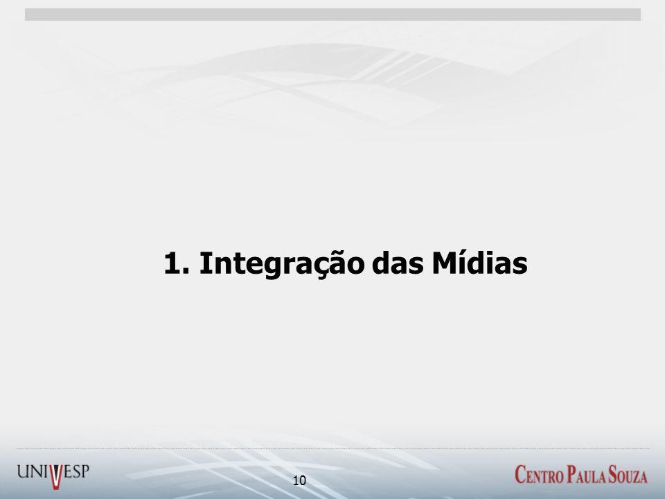 1. Integração das Mídias 10
