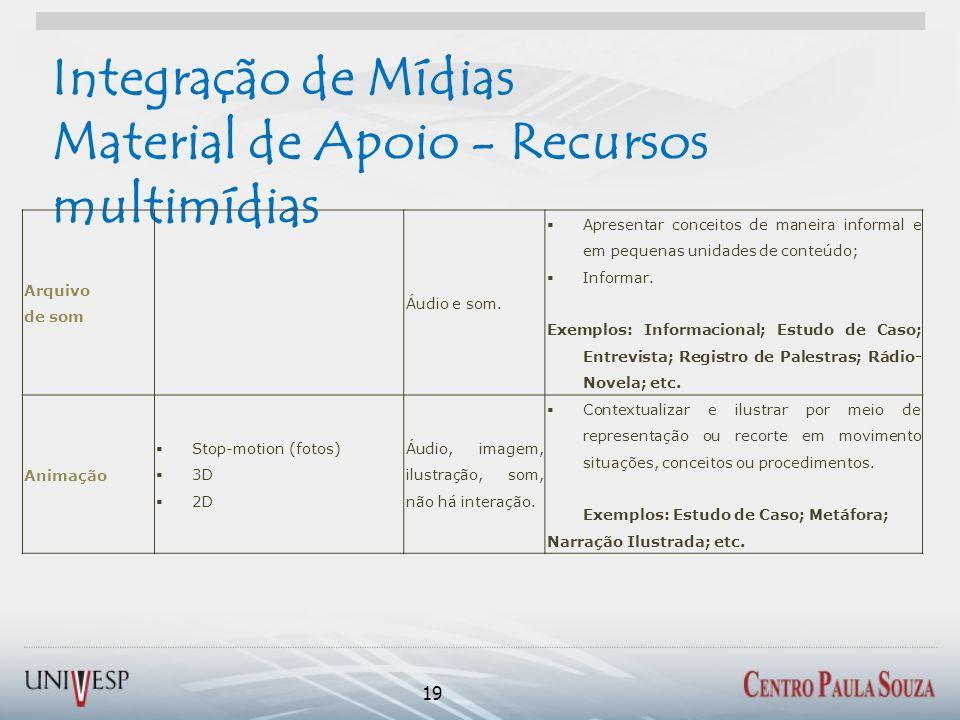 Integração de Mídias Material de Apoio - Recursos multimídias 19 Arquivo de som Áudio e som. Apresentar conceitos de maneira informal e em pequenas un