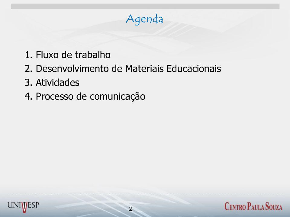 Agenda 1. Fluxo de trabalho 2. Desenvolvimento de Materiais Educacionais 3. Atividades 4. Processo de comunicação 2