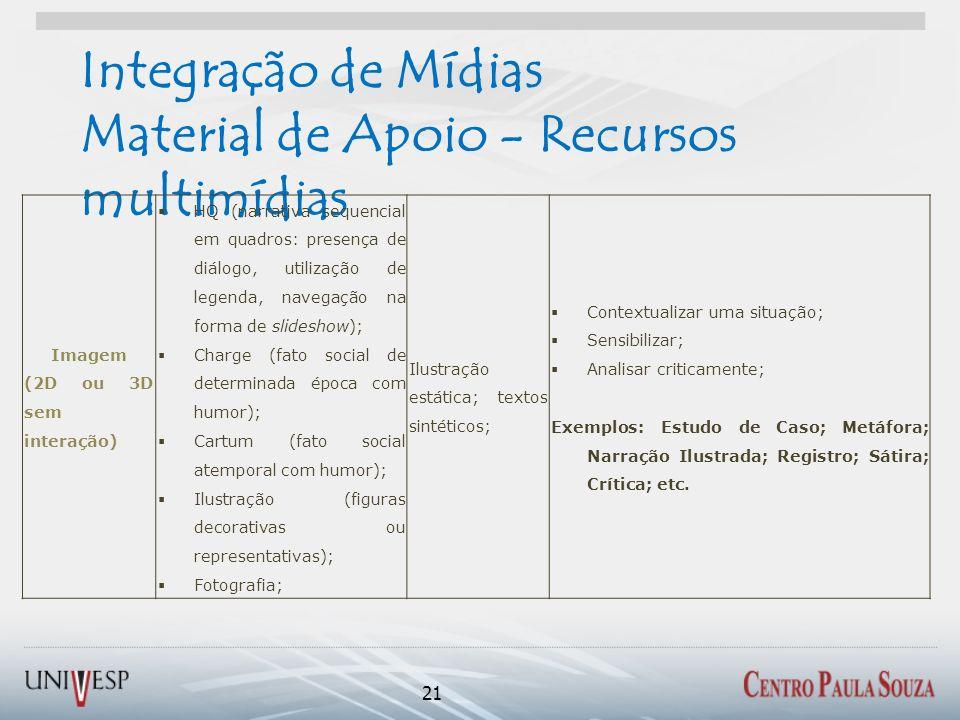 Integração de Mídias Material de Apoio - Recursos multimídias 21 Imagem (2D ou 3D sem interação) HQ (narrativa sequencial em quadros: presença de diál