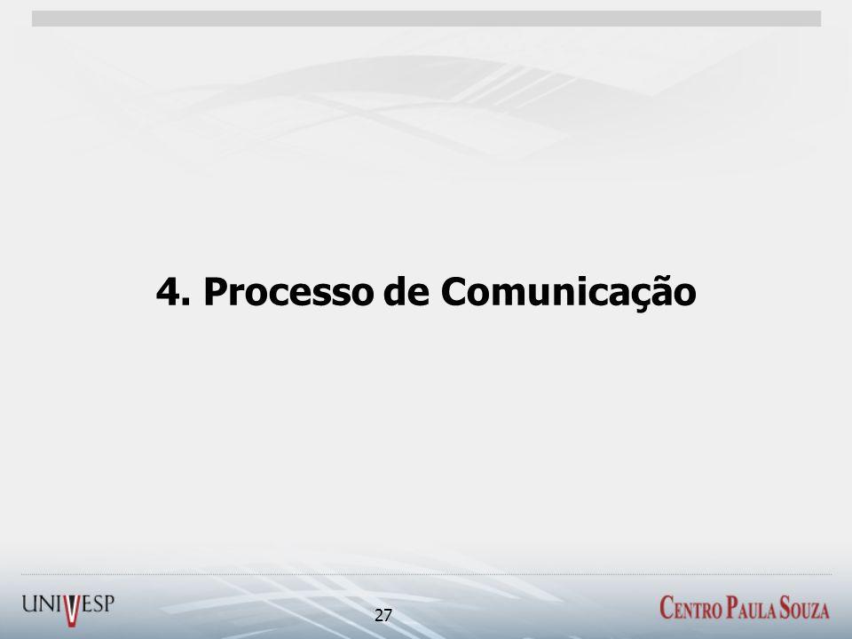 4. Processo de Comunicação 27