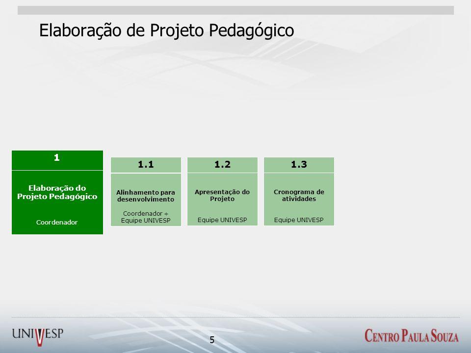 5 Elaboração de Projeto Pedagógico Alinhamento para desenvolvimento Coordenador + Equipe UNIVESP Apresentação do Projeto Equipe UNIVESP Cronograma de