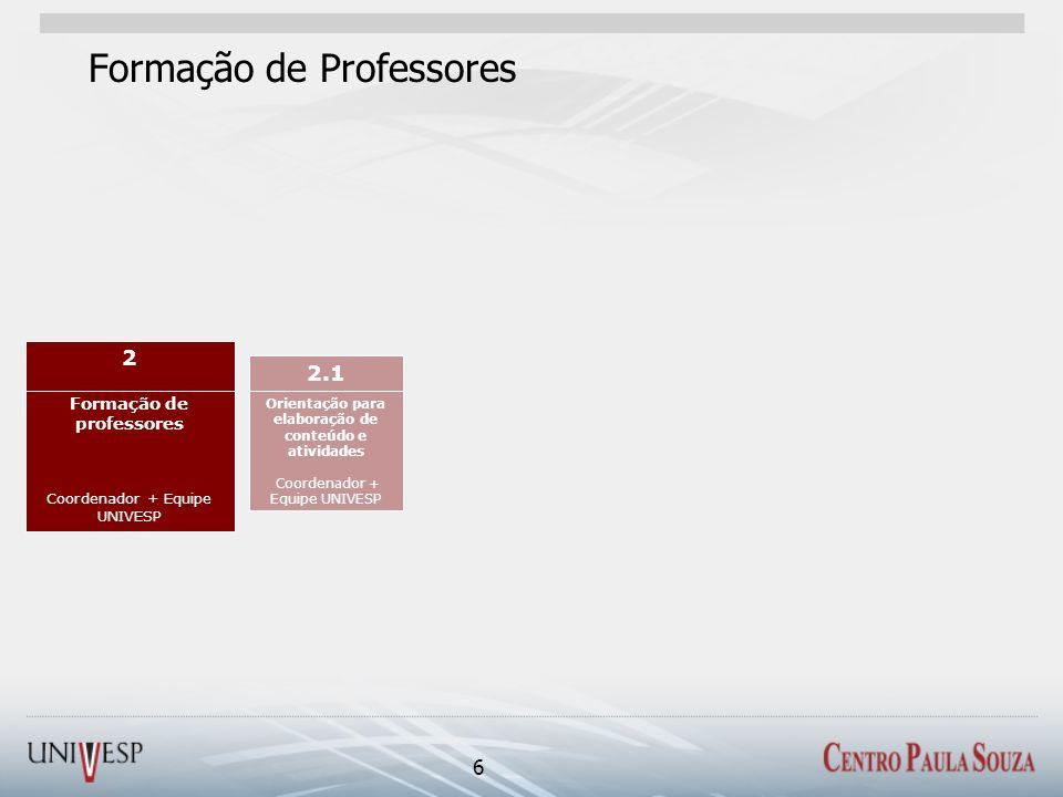 Formação de Professores 6 Formação de professores Coordenador + Equipe UNIVESP 2 Orientação para elaboração de conteúdo e atividades Coordenador + Equ