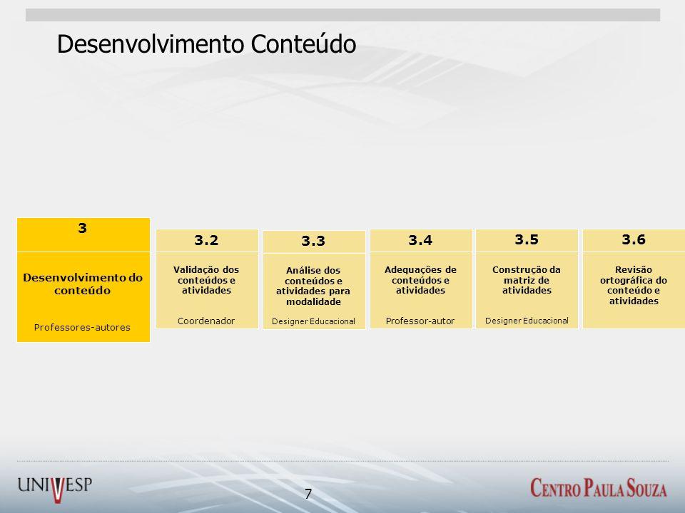 Desenvolvimento Conteúdo 7 Desenvolvimento do conteúdo Professores-autores Validação dos conteúdos e atividades Coordenador Análise dos conteúdos e at