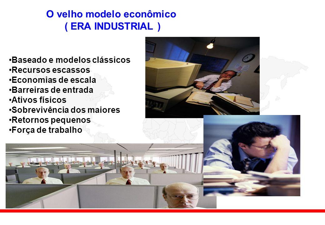 O velho modelo econômico ( ERA INDUSTRIAL ) Baseado e modelos clássicos Recursos escassos Economias de escala Barreiras de entrada Ativos físicos Sobrevivência dos maiores Retornos pequenos Força de trabalho