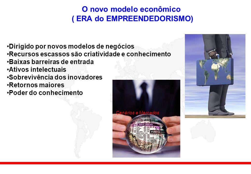 O novo modelo econômico ( ERA do EMPREENDEDORISMO) Dirigido por novos modelos de negócios Recursos escassos são criatividade e conhecimento Baixas barreiras de entrada Ativos intelectuais Sobrevivência dos inovadores Retornos maiores Poder do conhecimento Cenários e Mercados