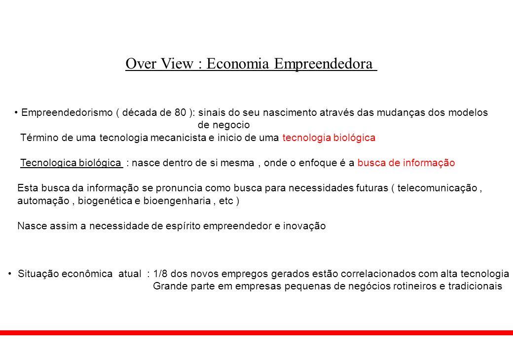 Over View : Economia Empreendedora Ciclo de Kondratieff : Ciclo de crise a cada 20 anos aprox.