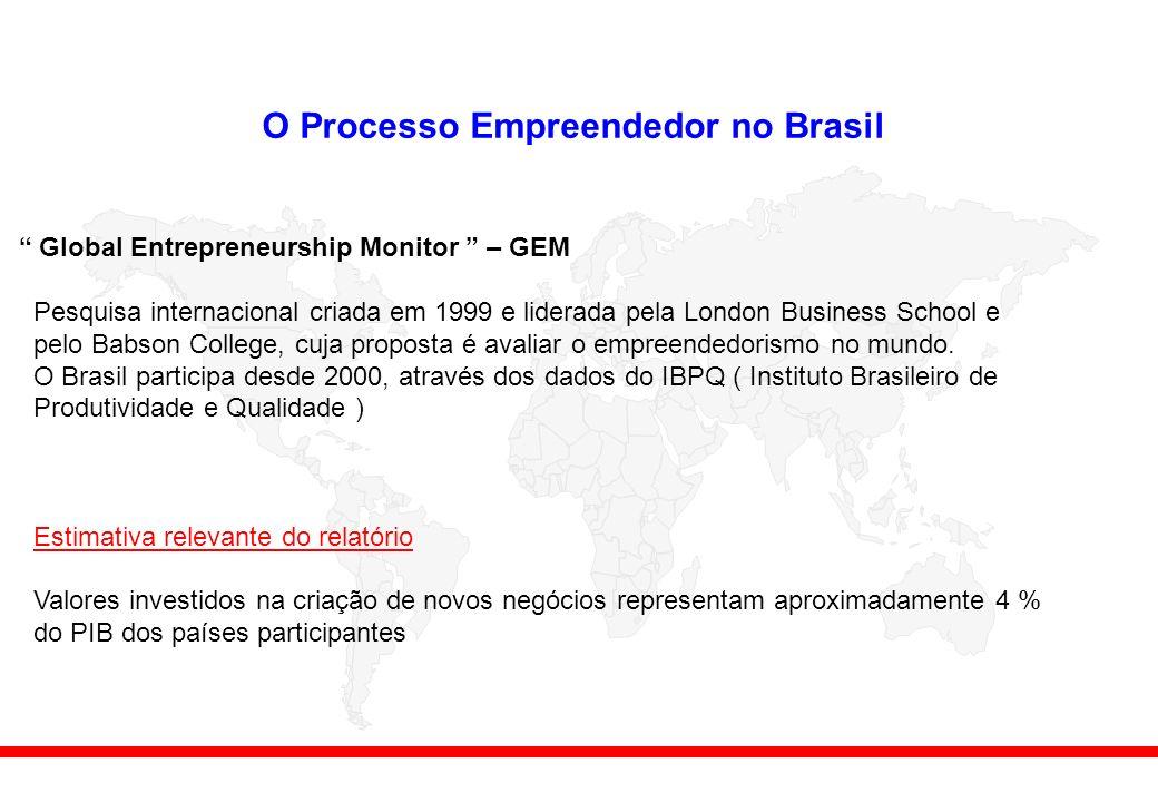 O Processo Empreendedor no Brasil Global Entrepreneurship Monitor – GEM Pesquisa internacional criada em 1999 e liderada pela London Business School e pelo Babson College, cuja proposta é avaliar o empreendedorismo no mundo.