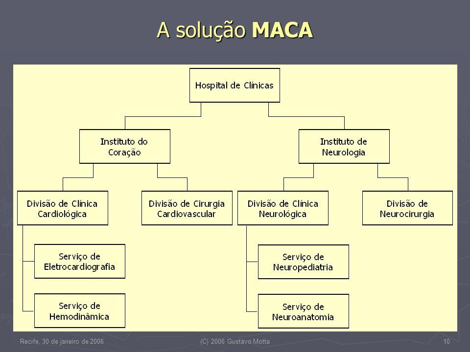 Recife, 30 de janeiro de 2006(C) 2006 Gustavo Motta10 Case de políticas administrativas para um grande hospital Case de políticas administrativas para