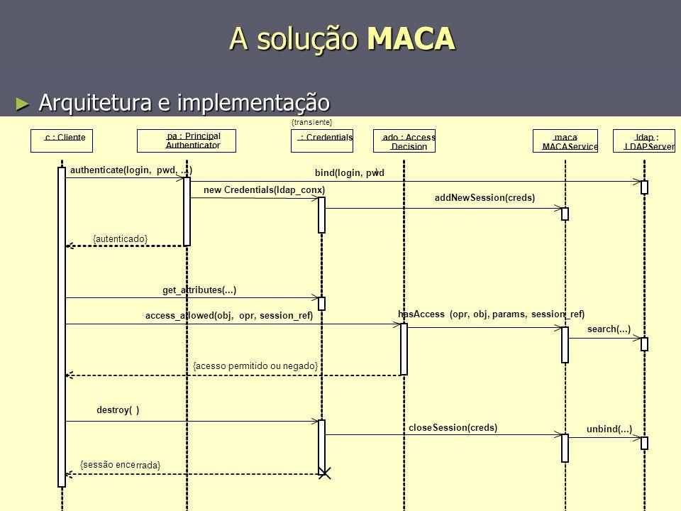 Recife, 30 de janeiro de 2006(C) 2006 Gustavo Motta14 A solução MACA Arquitetura e implementação Arquitetura e implementação