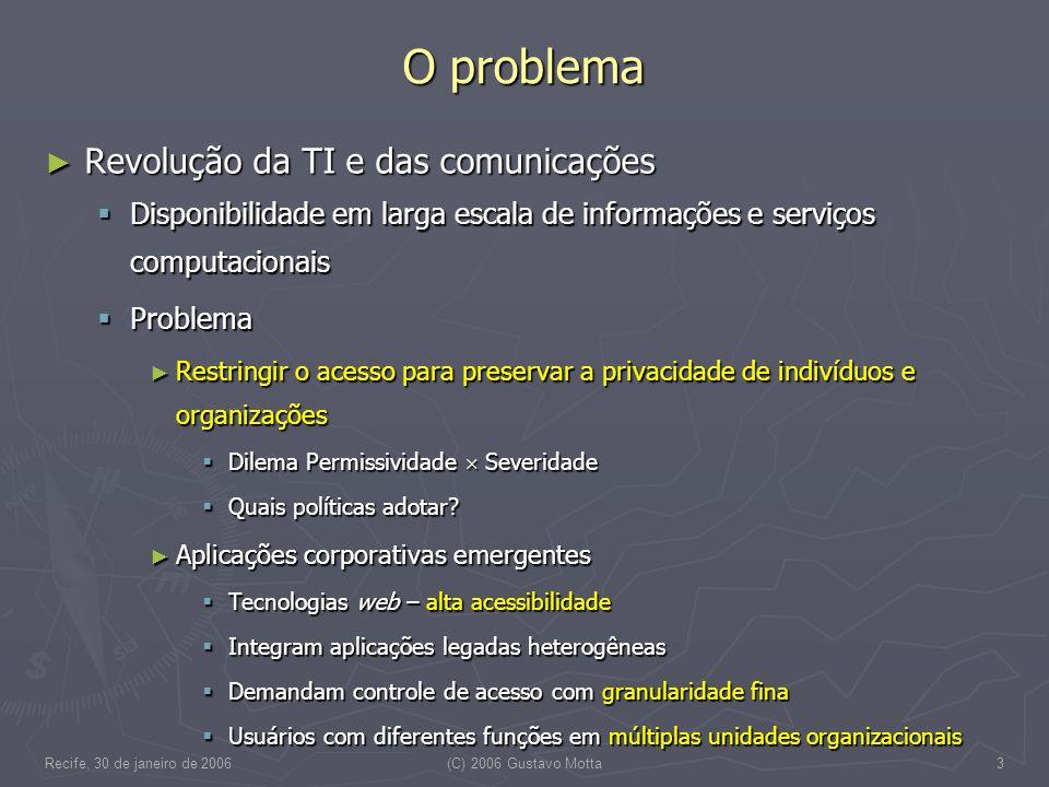 Recife, 30 de janeiro de 2006(C) 2006 Gustavo Motta3 O problema Revolução da TI e das comunicações Revolução da TI e das comunicações Disponibilidade