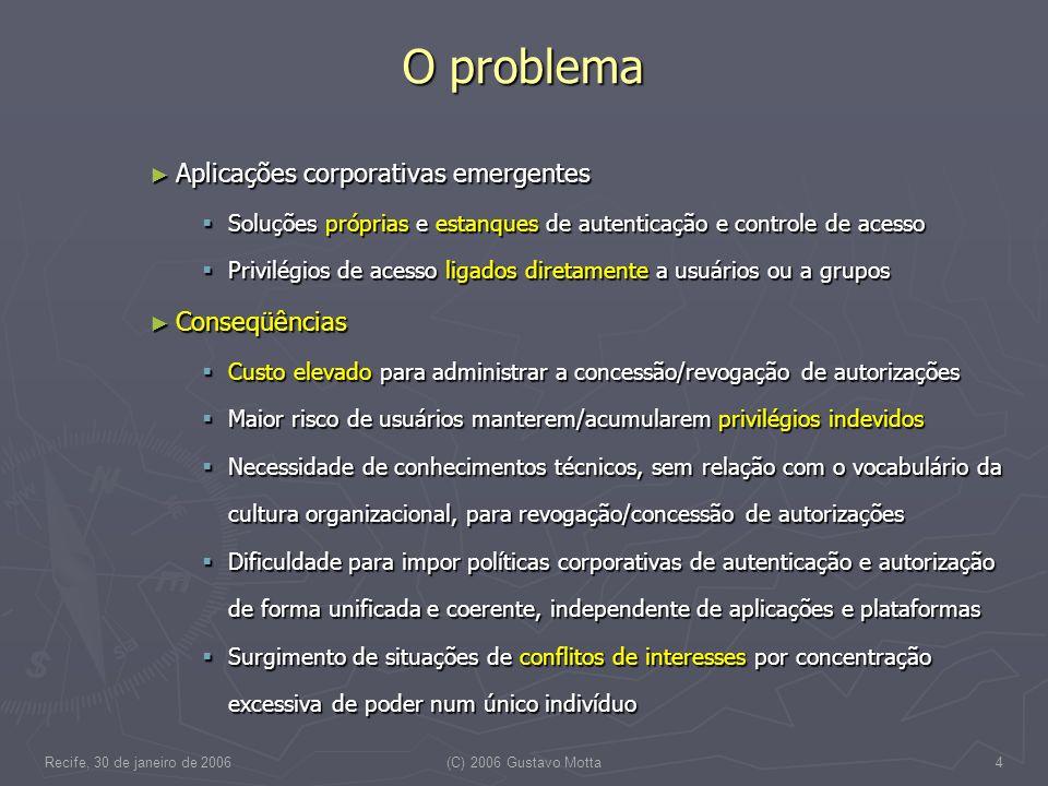 Recife, 30 de janeiro de 2006(C) 2006 Gustavo Motta4 O problema Aplicações corporativas emergentes Aplicações corporativas emergentes Soluções própria