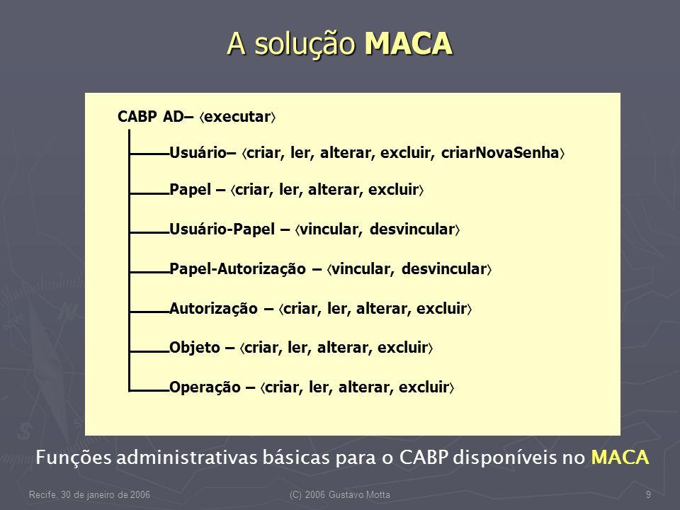 Recife, 30 de janeiro de 2006(C) 2006 Gustavo Motta9 A solução MACA Funções administrativas básicas para o CABP disponíveis no MACA CABP AD– executar