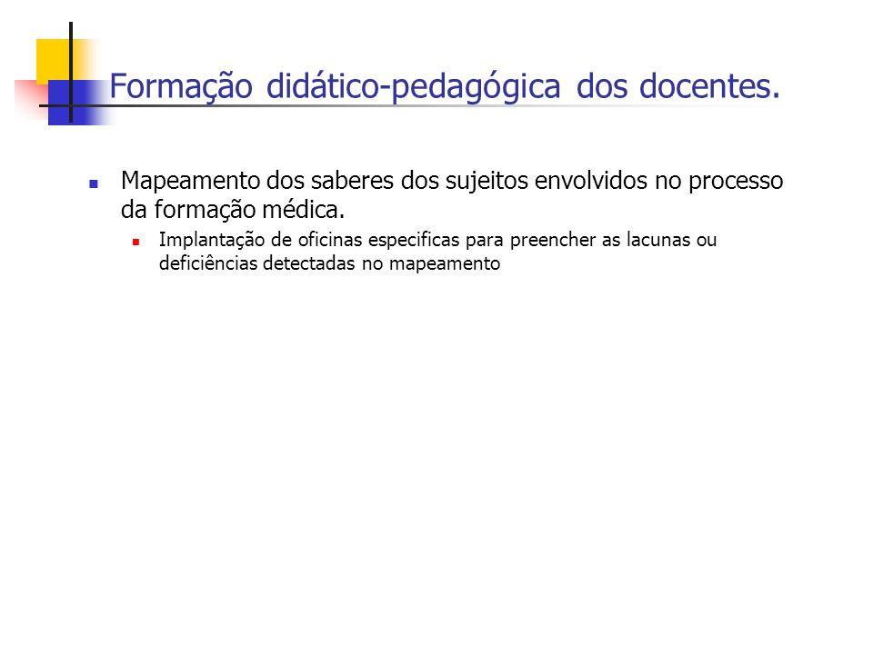 Capacitação dos profissionais de saúde da rede.