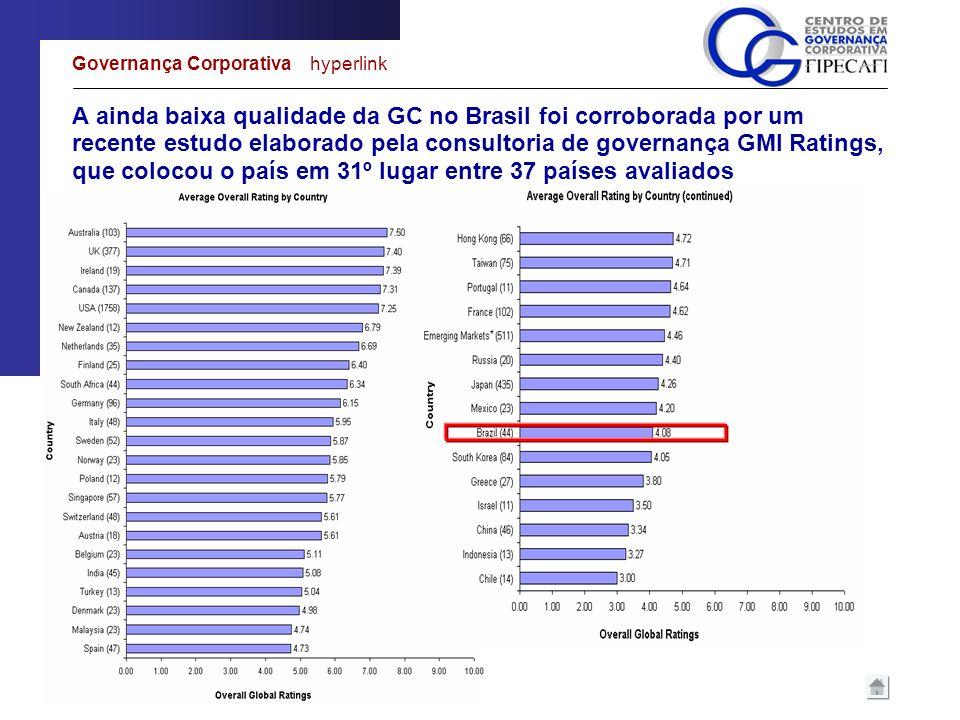 Prof. Dr. Alexandre Di Miceli da Silveira – FEA/USP A ainda baixa qualidade da GC no Brasil foi corroborada por um recente estudo elaborado pela consu