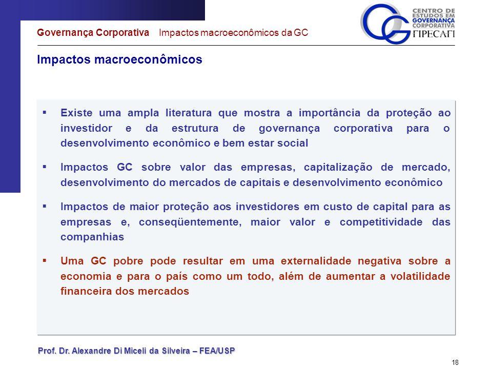 Prof. Dr. Alexandre Di Miceli da Silveira – FEA/USP 18 Impactos macroeconômicos Governança Corporativa Impactos macroeconômicos da GC Existe uma ampla