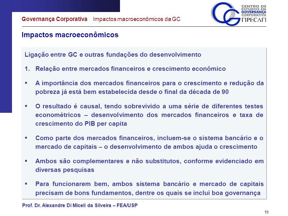 Prof. Dr. Alexandre Di Miceli da Silveira – FEA/USP 19 Impactos macroeconômicos Governança Corporativa Impactos macroeconômicos da GC Ligação entre GC
