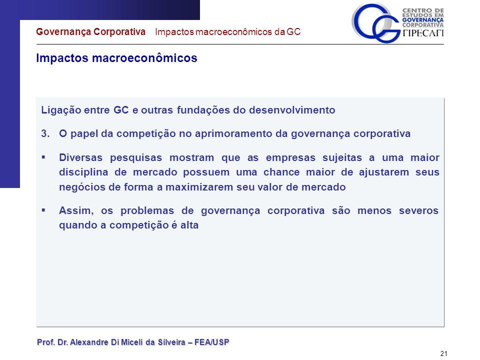 Prof. Dr. Alexandre Di Miceli da Silveira – FEA/USP 21 Impactos macroeconômicos Governança Corporativa Impactos macroeconômicos da GC Ligação entre GC