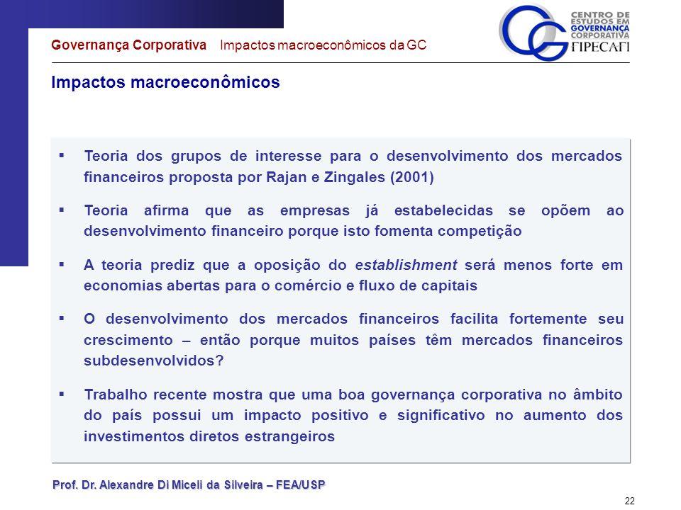 Prof. Dr. Alexandre Di Miceli da Silveira – FEA/USP 22 Impactos macroeconômicos Governança Corporativa Impactos macroeconômicos da GC Teoria dos grupo