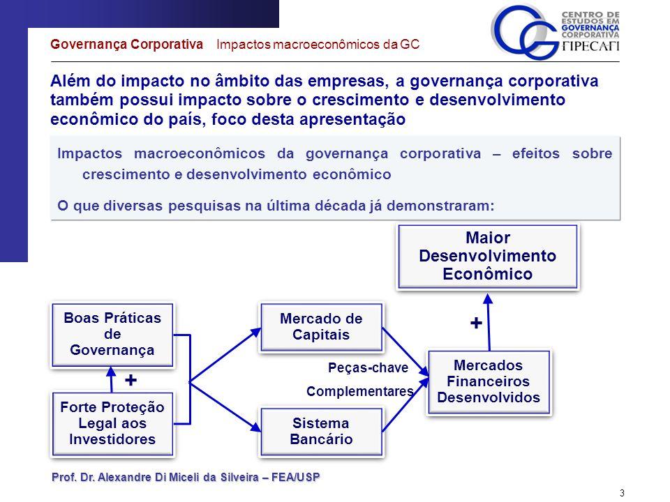 Prof. Dr. Alexandre Di Miceli da Silveira – FEA/USP 3 Além do impacto no âmbito das empresas, a governança corporativa também possui impacto sobre o c