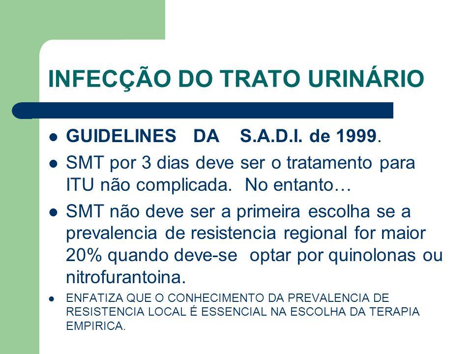 INFECÇÃO DO TRATO URINÁRIO GUIDELINES DA S.A.D.I. de 1999. SMT por 3 dias deve ser o tratamento para ITU não complicada. No entanto… SMT não deve ser