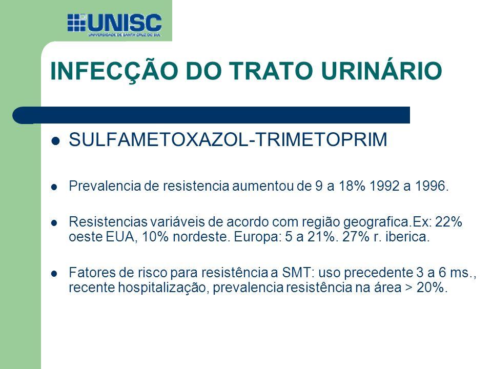 INFECÇÃO DO TRATO URINÁRIO SULFAMETOXAZOL-TRIMETOPRIM Prevalencia de resistencia aumentou de 9 a 18% 1992 a 1996. Resistencias variáveis de acordo com